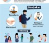 5 Hal yang Diharamkan dalam Bermedia Sosial