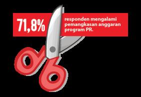 Round Up: Bedah Survei PR INDONESIA, Solusi PR di Masa Pandemi