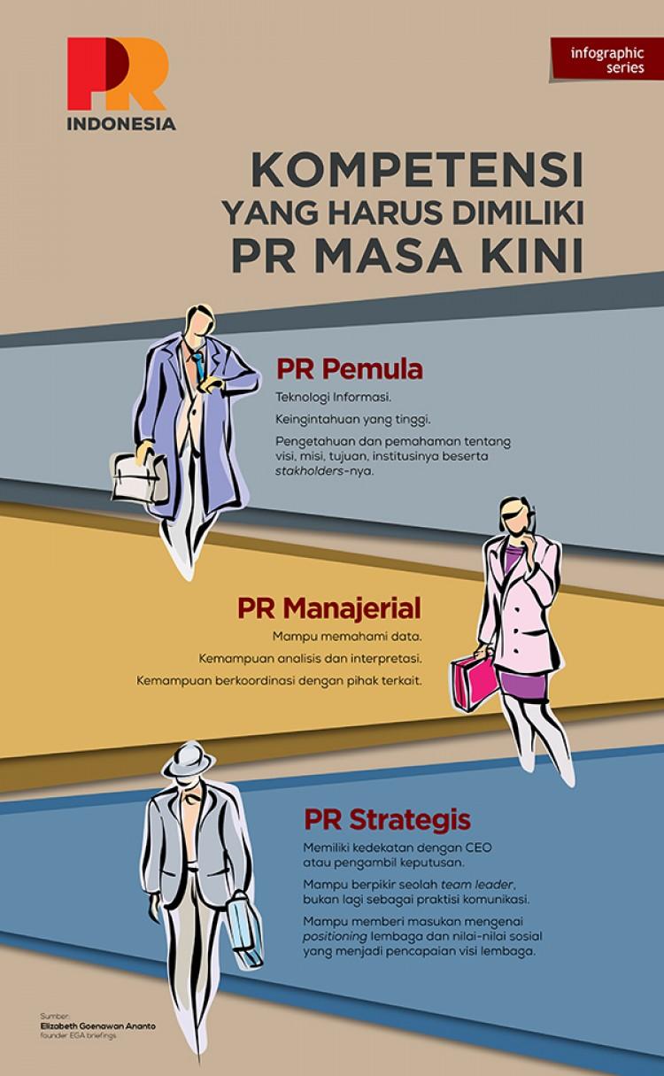 Kompetensi Yang Harus Dimiliki PR Masa Kini