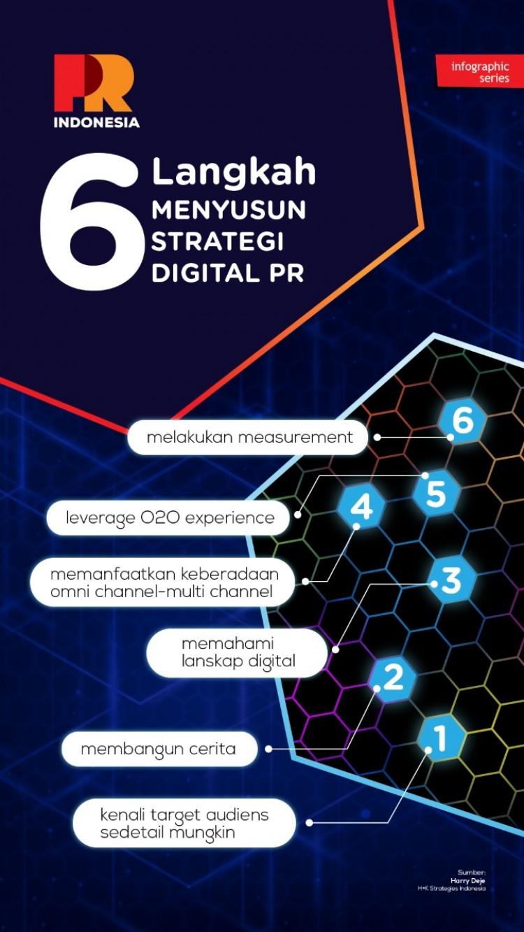 Enam Langkah Menyusun Strategi Digital PR