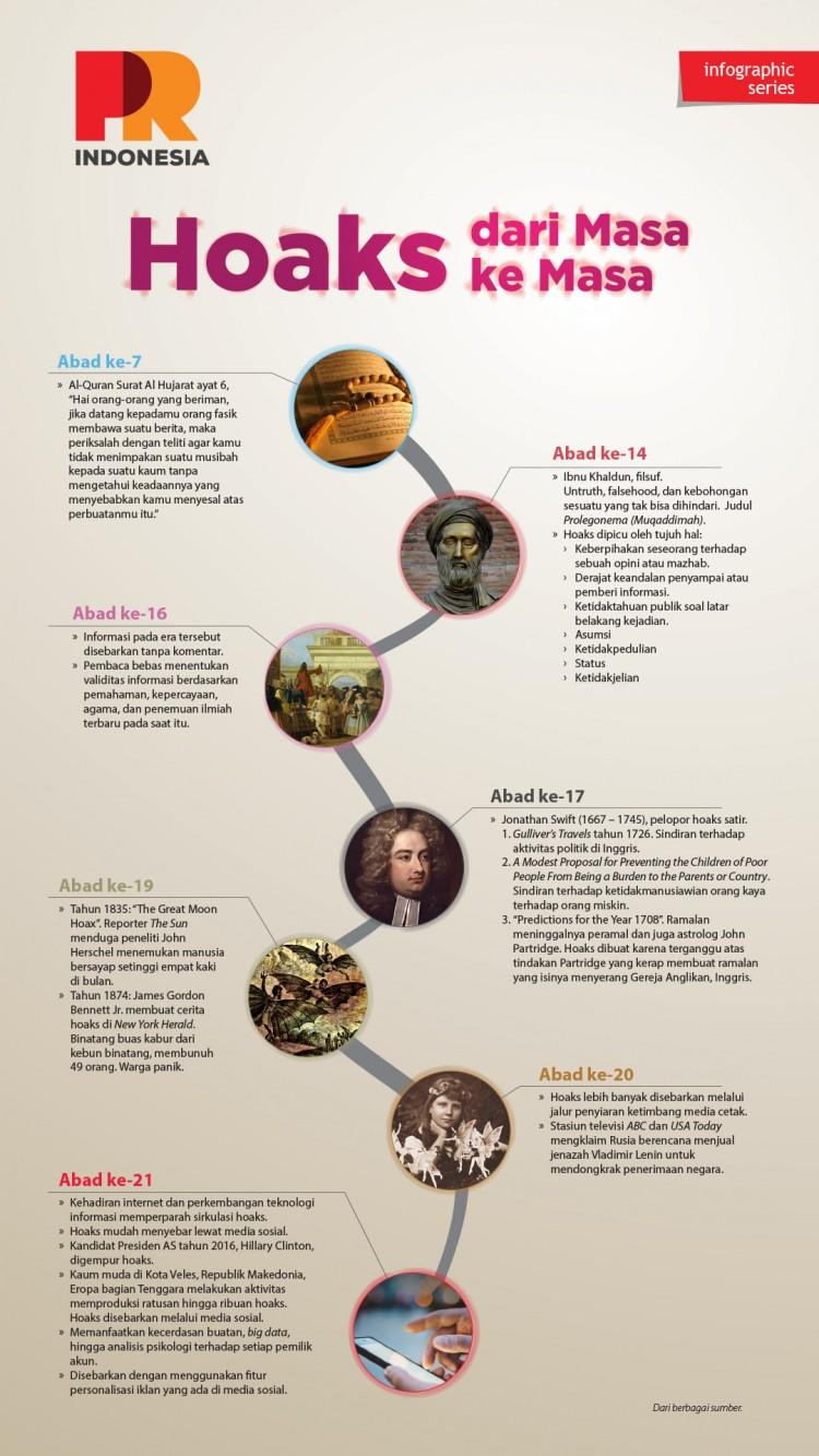 Hoaks dari Masa ke Masa