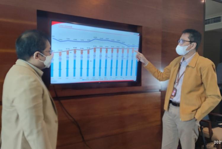 "Kinerja Bank Jatim Meningkat, Investor Domestik Dominasi Saham ""Seri B"" Bank Jatim"