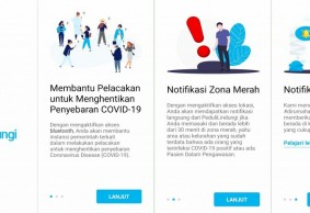Setahun Pandemi: Momentum Akselerasi Digital
