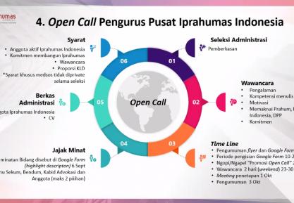 "Iprahumas Panggil Pranata Humas, Buka ""Open Call"""